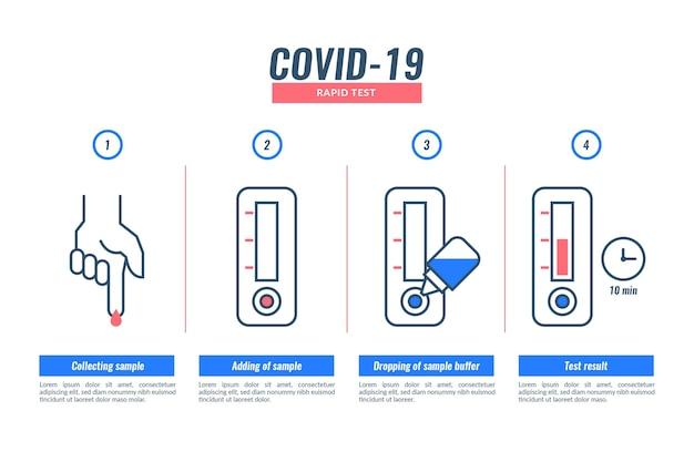 Colección de infografías de cómo funciona la prueba rápida covid-19 vector gratuito