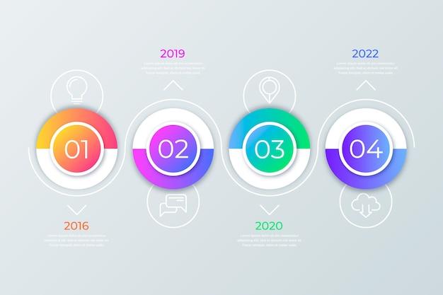 Colorido degradado línea de tiempo infografía vector gratuito
