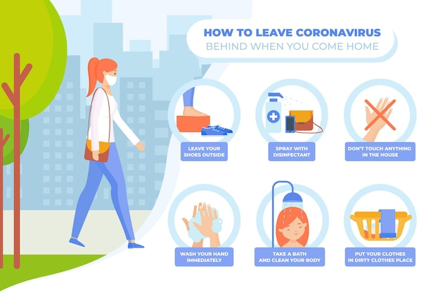 Cómo dejar atrás el coronavirus cuando llegas a casa infografía vector gratuito