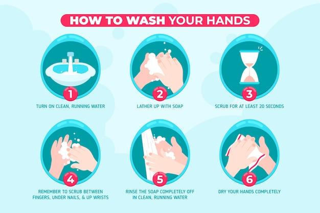 Cómo lavarse las manos ilustradas vector gratuito