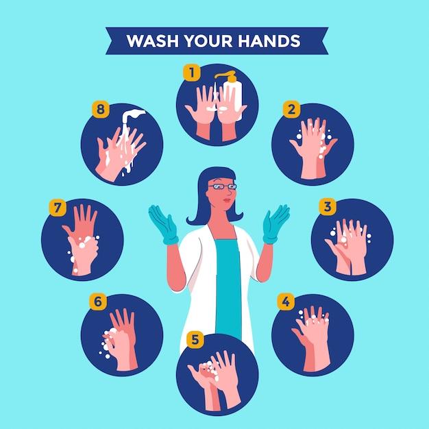 Cómo lavarse las manos pasos Vector Premium