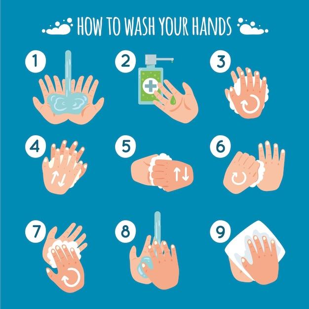 Como lavarse las manos vector gratuito