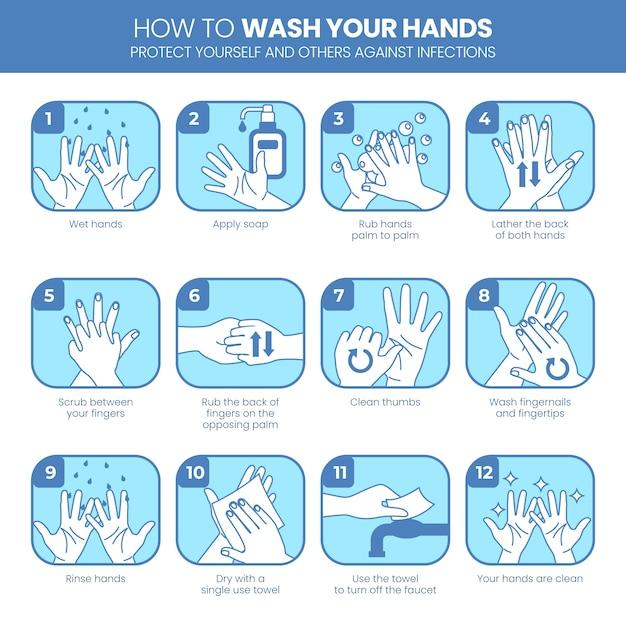 Como lavarse las manos Vector Premium