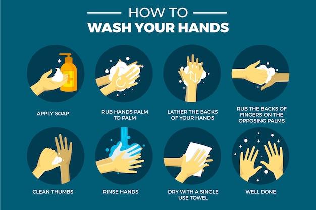 Cómo limpiarte y lavarte las manos vector gratuito