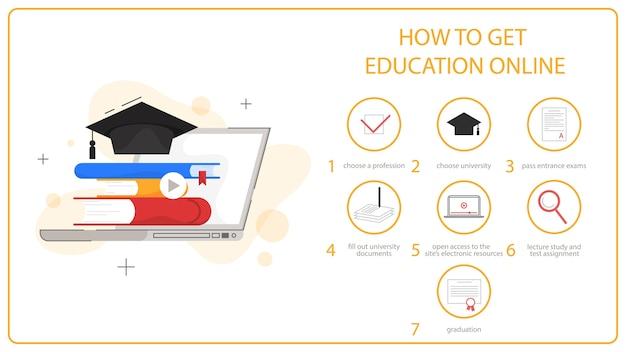 Cómo obtener instrucción educativa en línea. educación en línea . Vector Premium