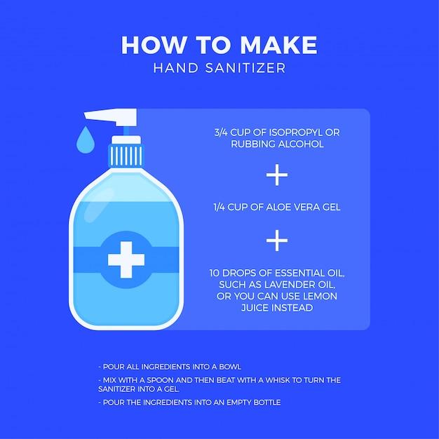 Cómo preparar un desinfectante casero para manos: ilustración de ingredientes, procedimiento e instrucciones Vector Premium