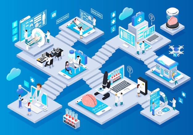 Composición de elementos de infografía isométrica resplandor de telemedicina con dispositivos portátiles inteligentes, control remoto, consultoría, pruebas, recetas vector gratuito