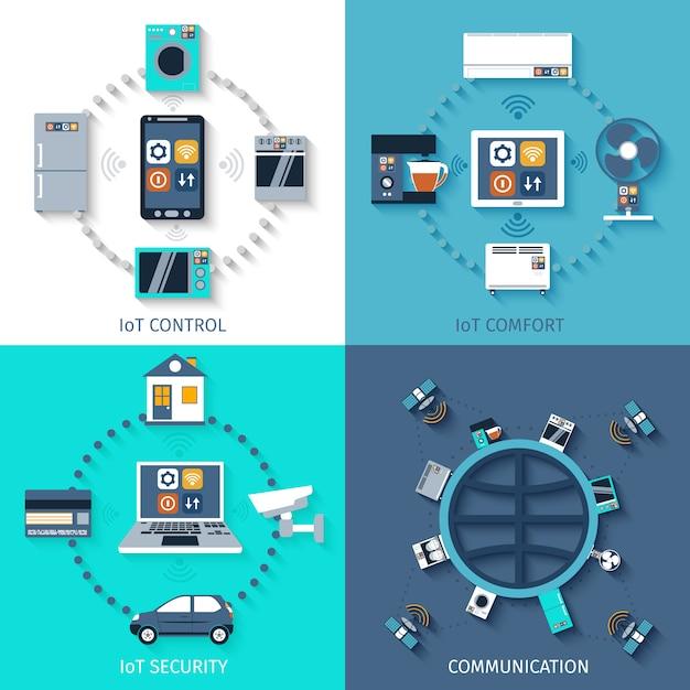 Composición de iconos planos de internet de las cosas vector gratuito