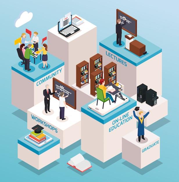 Composición isométrica del concepto de estudio universitario contemporáneo con talleres de educación en línea, comunidades de estudiantes, conferencias, ilustración de graduación vector gratuito