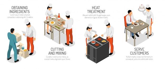 Composición isométrica de infografía horizontal de cocina profesional con corte mezclando ingredientes cocinar freír hornear servir a los clientes ilustración vectorial vector gratuito