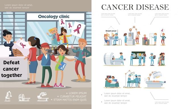 Composición plana de la enfermedad del cáncer con demostración contra enfermedades oncológicas, médicos, pacientes, tratamiento médico, diagnóstico y terapia del cáncer. vector gratuito
