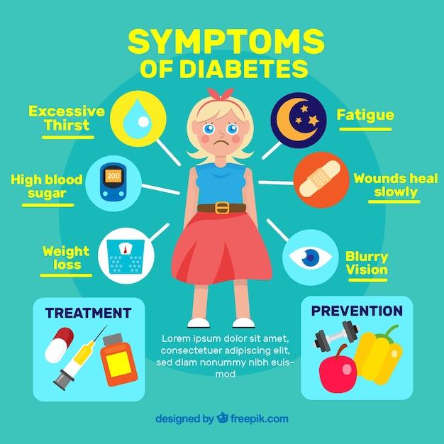 utmattad síntomas de diabetes