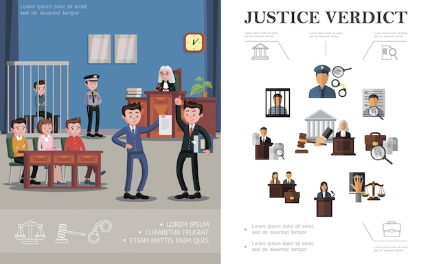 Composición del sistema de ley plana con oficial de policía, lupa, esposas, acusado, juez, mazo, jurado, abogado, edificio judicial, proceso de sesión judicial vector gratuito
