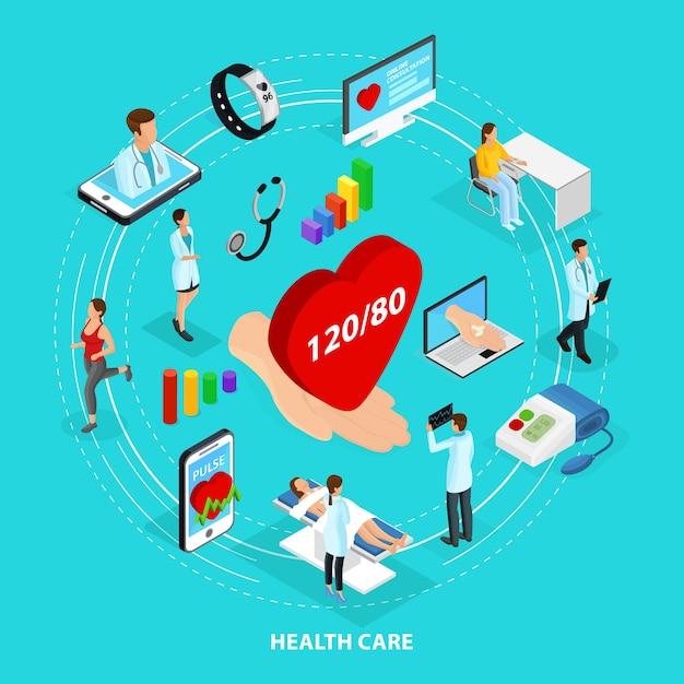 Concepto de atención médica digital isométrica vector gratuito
