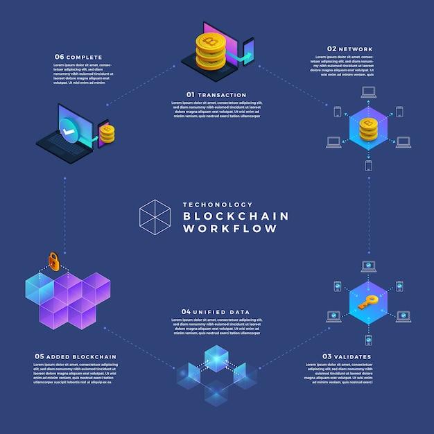 Concepto de blockchain y criptomoneda. Vector Premium