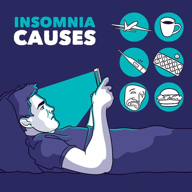 Concepto de causas de insomnio con el hombre vector gratuito