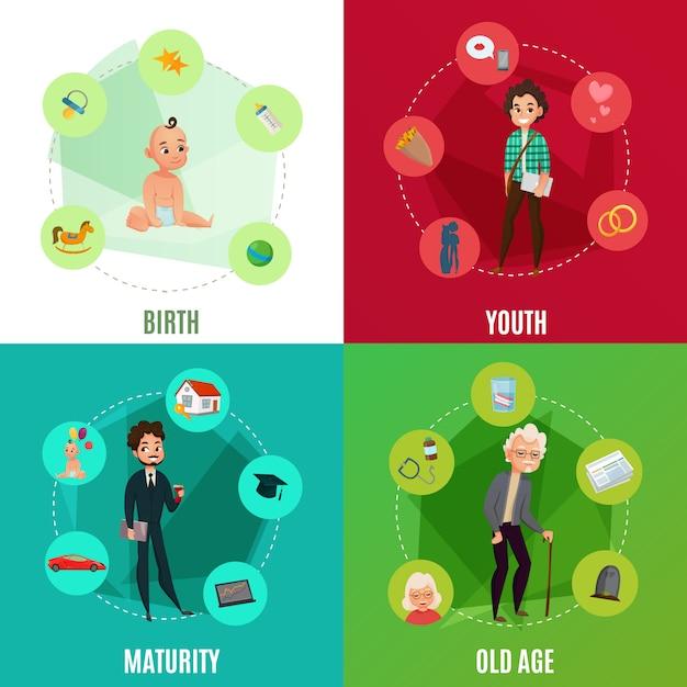 Concepto de ciclo de vida humana vector gratuito