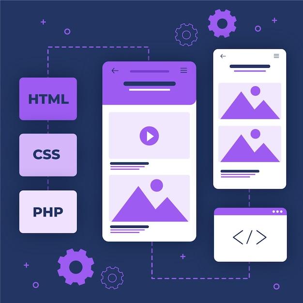 Concepto de desarrollo de aplicaciones con lenguajes de programación ilustrados Vector Premium