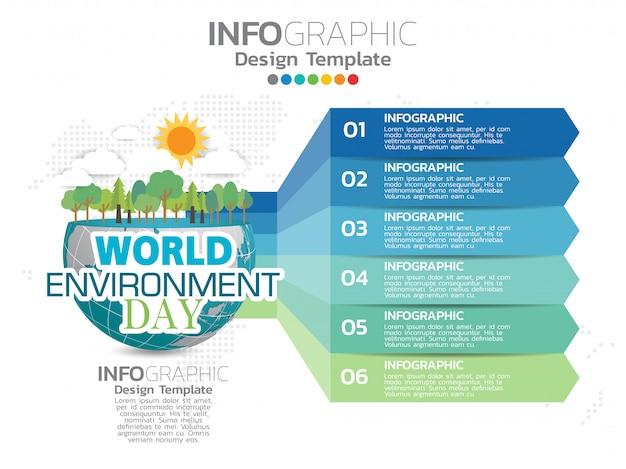 Concepto de ecología con ciudad verde. concepto de medio ambiente mundial. Vector Premium