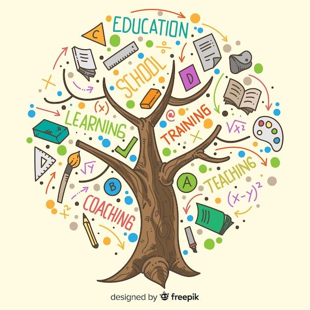 Concepto de educación adorable dibujado a mano vector gratuito