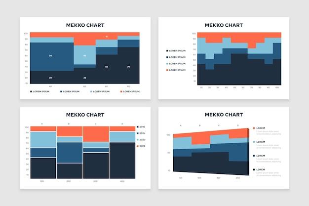 Concepto de gráfico plano mekko vector gratuito