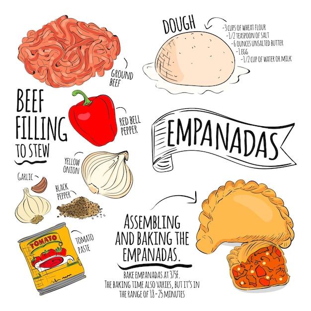 Concepto de ilustración de receta de empanada vector gratuito