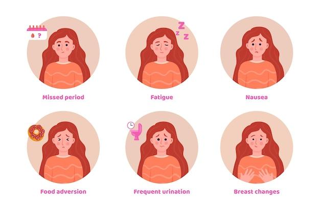 Concepto de ilustración de síntomas de embarazo vector gratuito