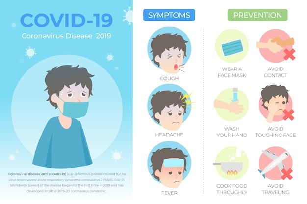 Concepto de infografía de coronavirus vector gratuito
