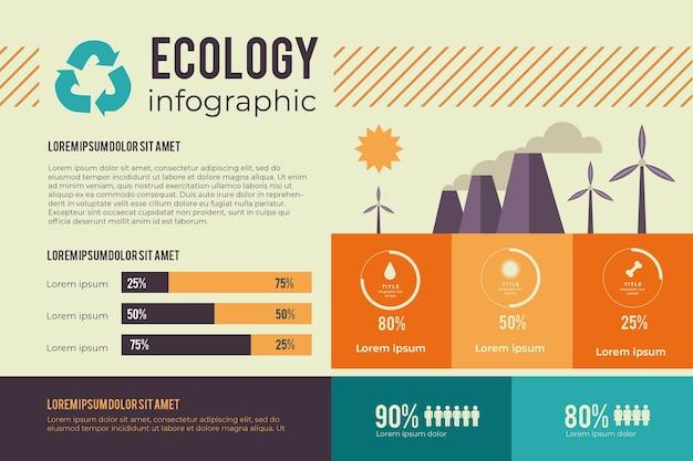 Concepto de infografía para ecología en colores retro. vector gratuito