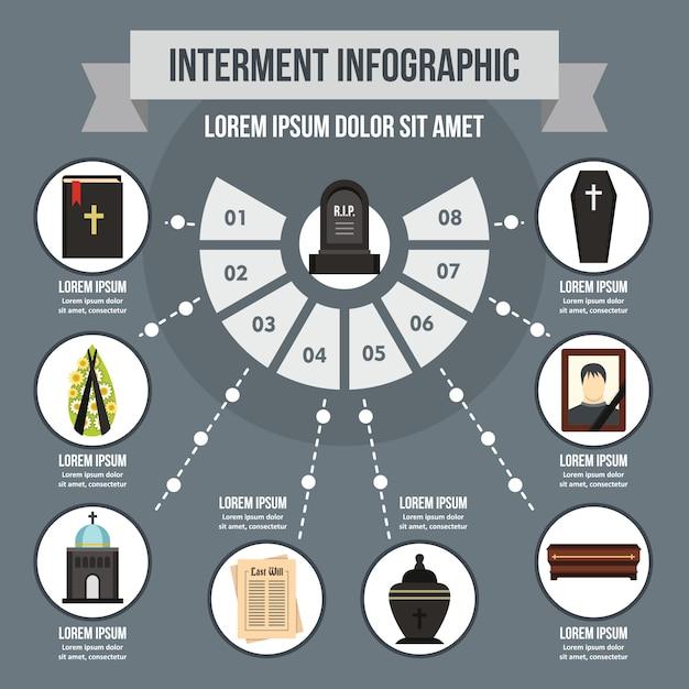 Concepto de infografía de entierro, estilo plano Vector Premium