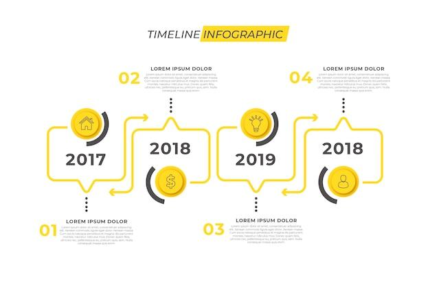 Concepto de infografía de línea de tiempo vector gratuito