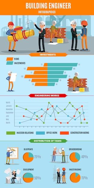 Concepto de infografía de personas de construcción vector gratuito