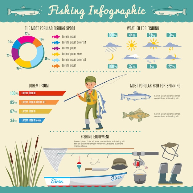 Concepto de infografía de pesca colorida vector gratuito