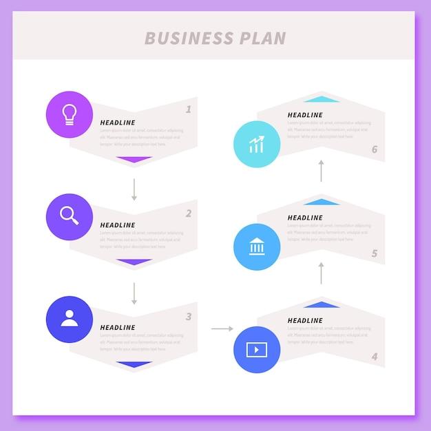 Concepto de infografía del plan de negocios vector gratuito