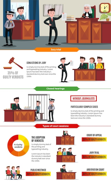 Concepto de infografía del sistema judicial vector gratuito