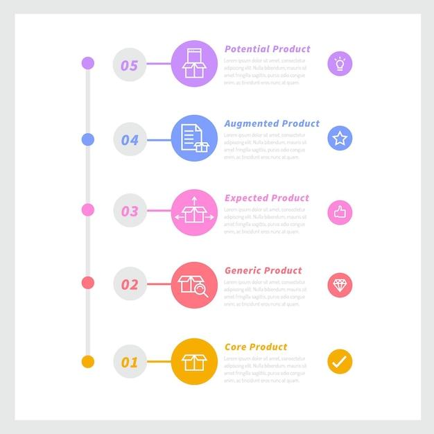 Concepto de infografías de productos planos vector gratuito