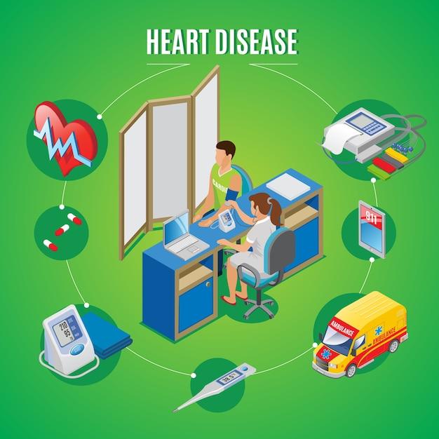 Concepto isométrico de monitoreo de la salud del corazón con visitas de pacientes al médico píldoras tonómetro termómetro electrónico ambulancia llamada de emergencia vector gratuito