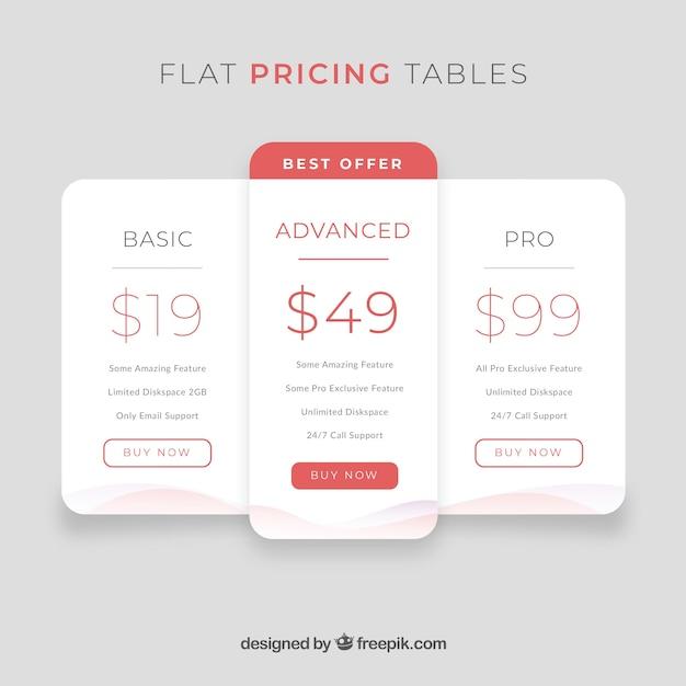 Concepto de página de destino con tablas de precios planas vector gratuito