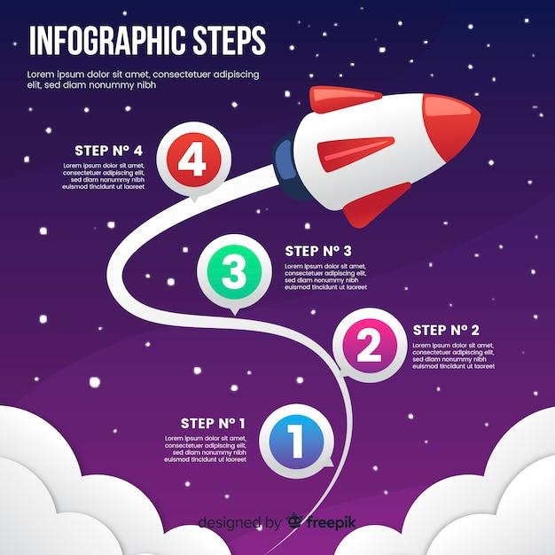 Concepto de pasos infográficos en estilo flat vector gratuito