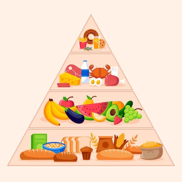 Concepto de pirámide alimenticia vector gratuito