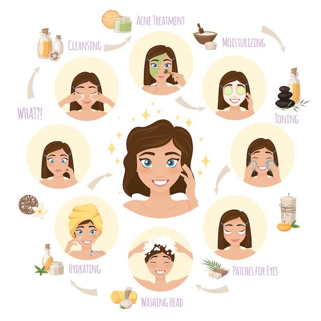 Concepto de ronda de cuidado de la piel facial vector gratuito