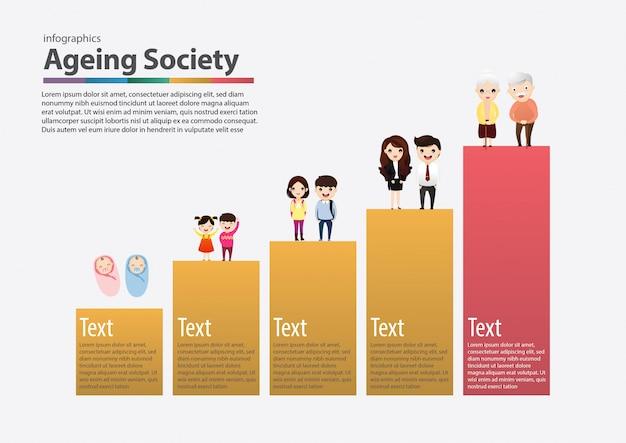 Concepto de la sociedad de envejecimiento. Vector Premium