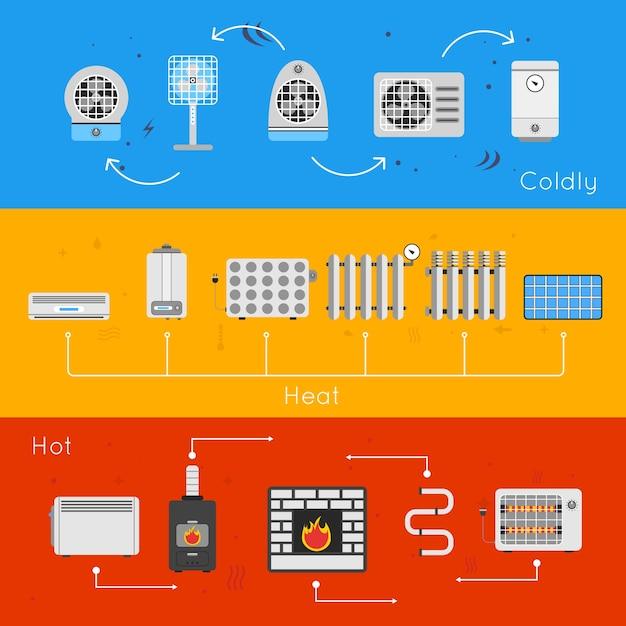 Configuraci n de sistemas de calefacci n descargar - Sistema de calefaccion central ...