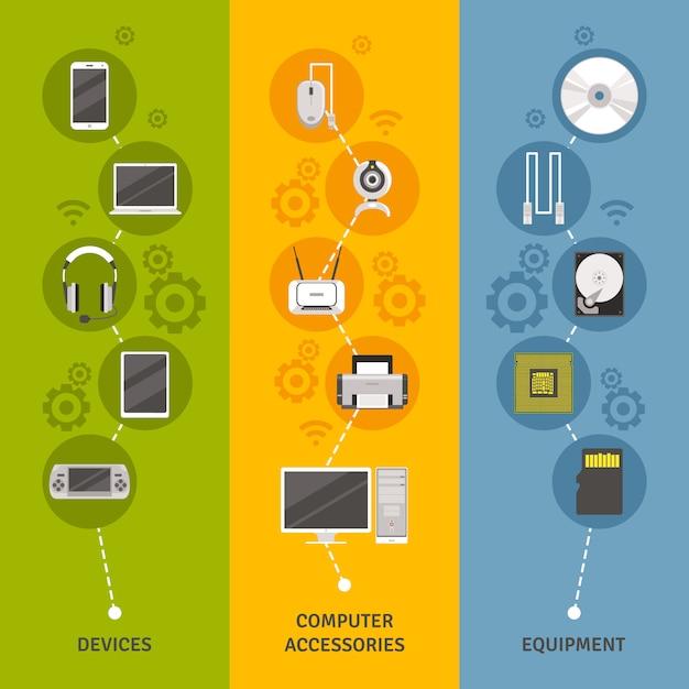 Conjunto de banners de dispositivos y equipos informáticos vector gratuito