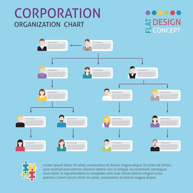 Conjunto de estructura corporativa vector gratuito