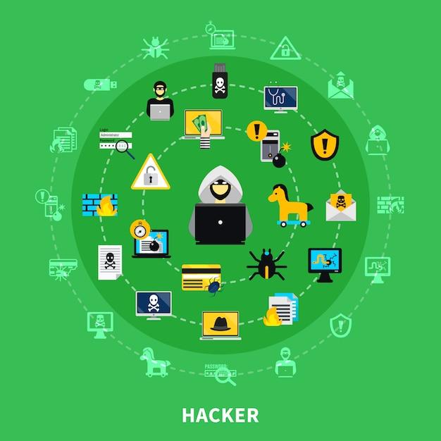 Conjunto de iconos redondos hacker vector gratuito