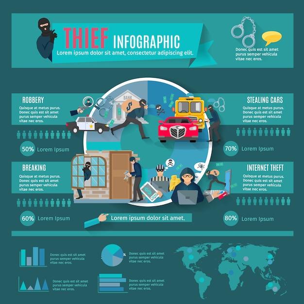 Conjunto de infografía criminal y ladrón con robo de autos y robo de internet vector gratuito