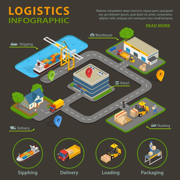 Conjunto de infografía logística. vector gratuito