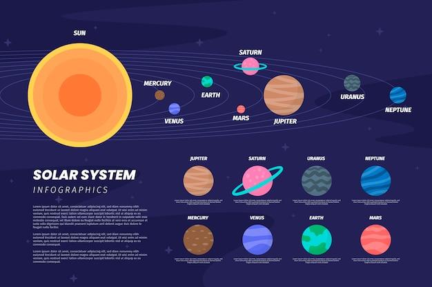 Conjunto de infografía del sistema solar vector gratuito