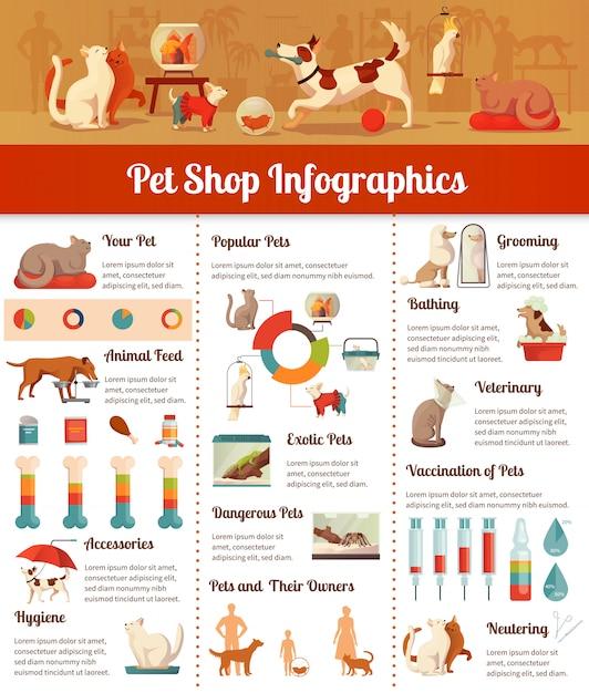 Conjunto de infografía de tienda de mascotas vector gratuito